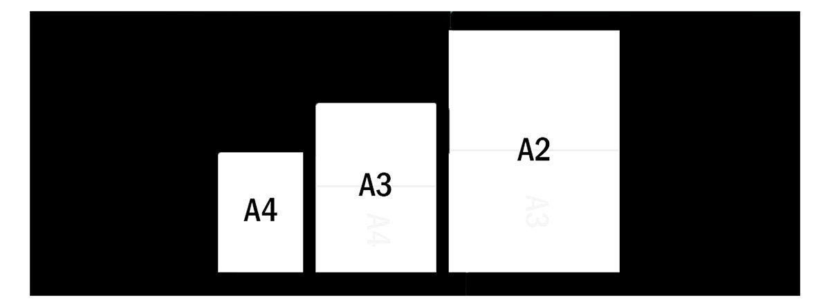 print sizes and prices